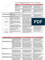 lesson plan rubric 0315
