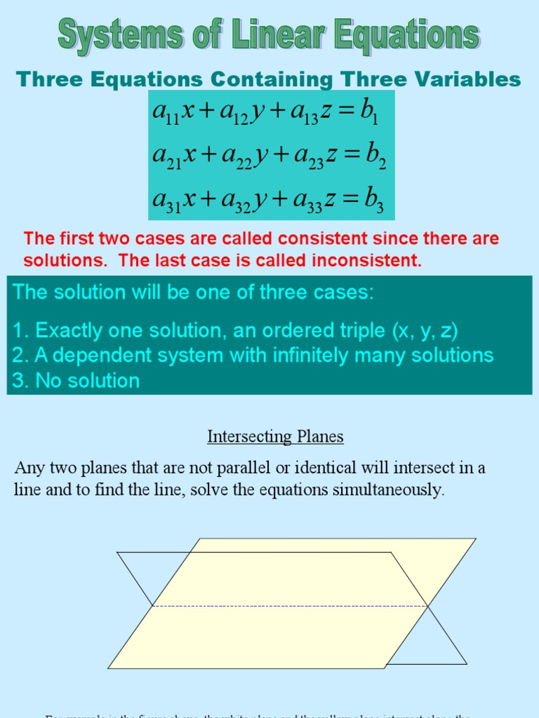 Intersection of planes | Plane (Geometry) | Equations