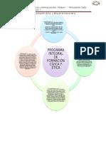 ORGANIZADOR GRAFICO (PROD 7).docx