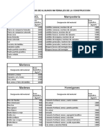 Pesos especificos de materiales de construccion