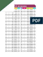 2015年階梯式存錢法-單頁.pdf