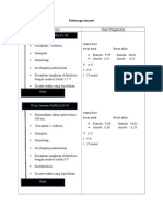 Prosedur Kerja Dan Analisis Data GRavimetri