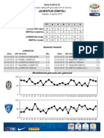 Juventus Empoli PrePartita