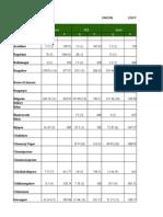 Onion Quantity & Prices Full