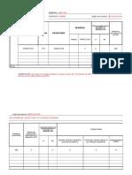 Informe Seguridad Vial - Febrero 2015