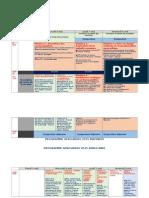 Programme Definitif