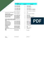 Asim PLC Stock
