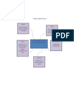 Mapa Conceptual Pérsona Como Ser Trascendente Unad