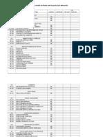 Listado de Items Del Proyecto de Edificacion