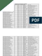 2014 61 Remuneracion Personal Docente 0845d30427