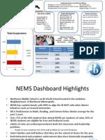revised atpa dashboard