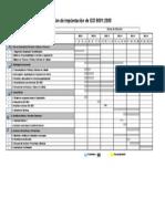 Plan Implantación ISO 9001