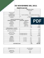 Costos de Produ