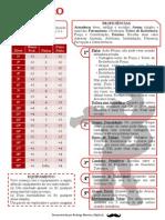 Resumo Todas as Classes DD 5e v1.2