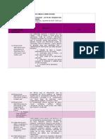 Rubrica Revision Principios Del Diseño Universal Para El Aprendizaje