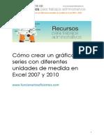 32_Cómo Crear Un Gráfico de Series Con Distintantes Unidades de Medida en Excel 2007 y 2010