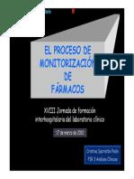 1.- Proceso de Monitorizacion de Farmacos