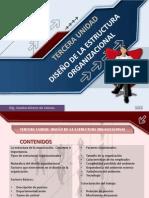 3. CO_3raUnidad_Diseño de La Estructura Organizacional