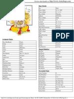 VedicReport3-17-20146-44-19PM.pdf