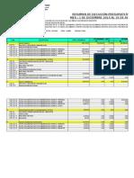 Informe Financiero 03 Agosto 2014