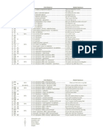 English Verb Patterns 25 List (Total 52) by AS Honby