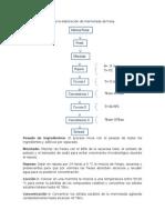 Diagrama de Flujo Para La Elaboración de Mermelada de Fresa