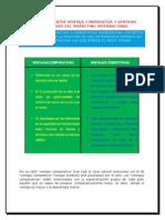 Diferencias Entre Ventaja Comparativa y Ventajas Competitivas Del Marketing Internacional