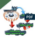 Diagrama Web 2.0