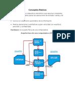 Notas Fundamentos de programación