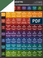 The 49 Personality Archetypes Matrix