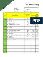 Data Kehadiran Kokurikulum PPD 25 NOV 2014