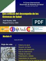 Sistemas Salud Componentes Dimensiones