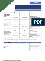 Tasas Comisiones Tarjetas de Credito Tcm1105-438207 3