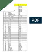 Struktur Tabel Untuk Sinkronisasi