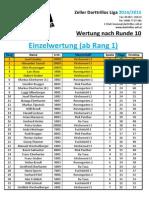 EIN Wertung 2014-2015 nach Runde 10.pdf