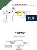 Proses.pdf