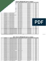 2010 Precinct Caucus Locations for Adams County, Colorado