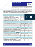 2008 Thailand Fact Sheet