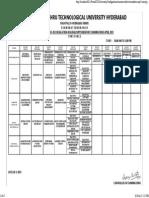 MTech I Sem R13 Timetable