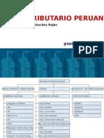 06.01 Sistema Tributario Peruano