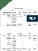Planificare Activitati Scoala Altfel 2012