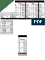 anglin b, henson j igp-2 budget (2)