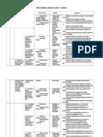 PROGRAMA DE PERSONAL Y CIENCIA.docx