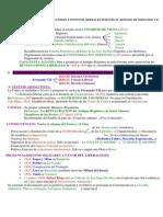 Tema 6. Fernando VII e Independencias