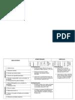 Factores y Variables 01