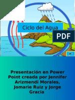 Ciclo Del Agua Power Point 2015