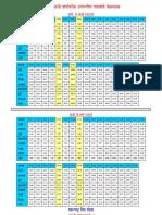 Vashi - Thane Train Timetable