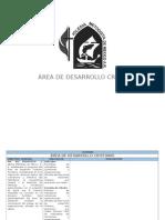 Formato Área de Desarrollo Cristiano