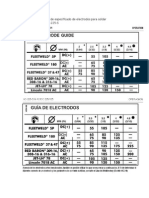 Tabla de especificado de electrodos para soldar.doc