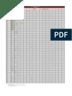 AREQUIPA_pobreza_e_indicadores (por distrito).pdf